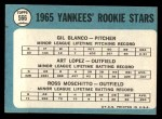 1965 Topps #566   Yankees Rookie Stars  -  Gil Blanco / Art Lopez / Ross Moschitto Back Thumbnail