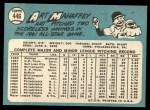 1965 Topps #446   Art Mahaffey Back Thumbnail