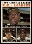 1964 Topps #11   -  Hank Aaron / Ken Boyer / Bill White NL RBI Leaders Front Thumbnail