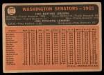 1966 Topps #194  Senators Team  Back Thumbnail