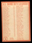 1964 Topps #10   -  Harmon Killebrew / Bob Allison / Dick Stuart AL HR Leaders Back Thumbnail