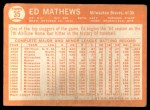1964 Topps #35   Eddie Mathews Back Thumbnail