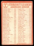 1964 Topps #6  1963 AL Strikeout Leaders  -  Camilo Pascual / Jim Bunning / Dick Stigman Back Thumbnail