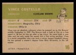 1961 Fleer #16   Vince Costello Back Thumbnail