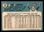 1965 Topps #320   Bob Gibson Back Thumbnail
