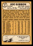 1968 Topps #32  Joe Gibbon  Back Thumbnail