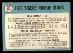 1965 Topps #493  Tigers Rookies  -  Bill Roman / Bruce Brubaker Back Thumbnail