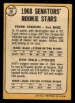 1968 Topps #96  Senators Rookies  -  Frank Coggins / Dick Nold Back Thumbnail