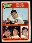 1965 Topps #5  AL RBI Leaders  -  Harmon Killebrew / Mickey Mantle / Brooks Robinson / Dick Stuart Front Thumbnail