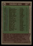 1976 Topps #104  Reds Team Checklist  -  Sparky Anderson Back Thumbnail