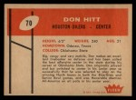 1960 Fleer #70  Don Hit  Back Thumbnail