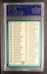 1965 Topps #443   Checklist 6 Back Thumbnail