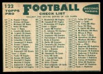 1960 Topps #122  49ers Team Checklist  Back Thumbnail