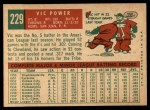 1959 Topps #229  Vic Power  Back Thumbnail