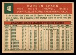 1959 Topps #40 ^A^ Warren Spahn  Back Thumbnail
