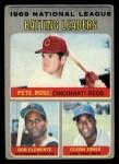 1970 Topps #61  NL Batting Leaders  -  Roberto Clemente / Cleon Jones / Pete Rose Front Thumbnail