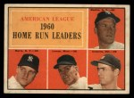 1961 Topps #44  1960 AL Home Run Leaders  -  Rocky Colavito / Jim Lemon / Mickey Mantle / Roger Maris Front Thumbnail