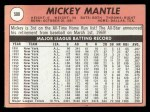 1969 Topps #500 WN  Mickey Mantle Back Thumbnail