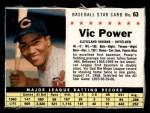 1961 Post Cereal #63 BOX Vic Power   Front Thumbnail