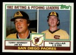 1983 Topps #742  Padres Leaders  -  Tim Lollar / Terry Kennedy Front Thumbnail