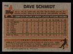 1983 Topps #116   Dave Schmidt Back Thumbnail
