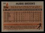 1983 Topps #134  Hubie Brooks  Back Thumbnail