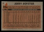 1983 Topps #26  Jerry Royster  Back Thumbnail