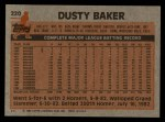 1983 #220  Dusty Baker  Back Thumbnail
