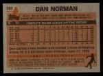 1983 Topps #237   Dan Norman Back Thumbnail