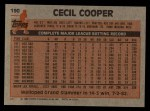 1983 Topps #190  Cecil Cooper  Back Thumbnail