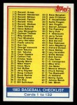 1983 Topps #129  Checklist  Front Thumbnail