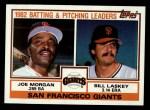 1983 Topps #171   -  Joe Morgan / Bill Laskey Giants Leaders Front Thumbnail