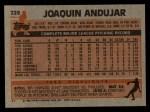1983 Topps #228   Joaquin Andujar Back Thumbnail