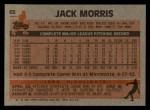 1983 Topps #65  Jack Morris  Back Thumbnail