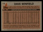 1983 Topps #770   Dave Winfield Back Thumbnail