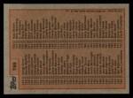 1983 Topps #769   Checklist Back Thumbnail
