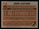 1983 Topps #93   John Castino Back Thumbnail