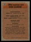 1983 Topps #201   -  Rod Carew Super Veteran Back Thumbnail
