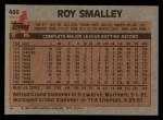 1983 Topps #460   Roy Smalley Back Thumbnail