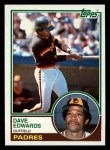 1983 Topps #94   Dave Edwards Front Thumbnail