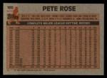1983 Topps #100   Pete Rose Back Thumbnail
