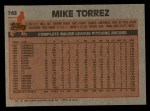 1983 Topps #743   Mike Torrez Back Thumbnail