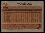 1983 Topps #98  Vance Law  Back Thumbnail