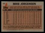 1983 Topps #107   Mike Jorgensen Back Thumbnail