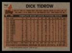 1983 Topps #787  Dick Tidrow  Back Thumbnail