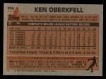 1983 Topps #206   Ken Oberkfell Back Thumbnail