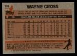 1983 Topps #233  Wayne Gross  Back Thumbnail