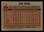 1983 Topps #87   Joe Rudi Back Thumbnail