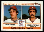 1983 Topps #771  Twins Leaders  -  Kent Hrbek / Bobby Castillo Front Thumbnail