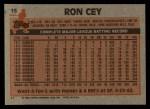 1983 Topps #15   Ron Cey Back Thumbnail